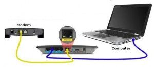 Easy steps for Linksys E4200 setup with or without Cisco