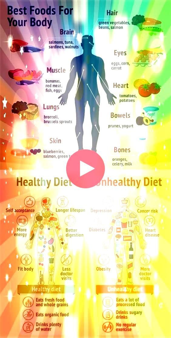 A balanced diet is crucial for health and wellbeing  Training Live healthy A balanced diet is crucial for health and wellbeing  Training  Live healthy A balanced diet is...