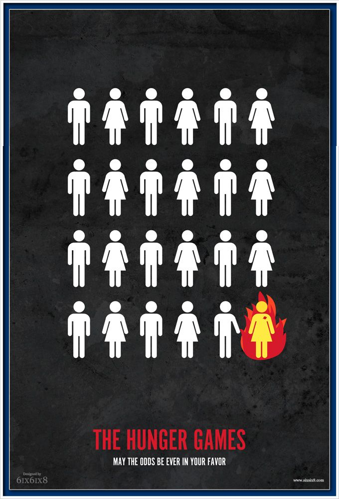 minimalist Hunger Games poster