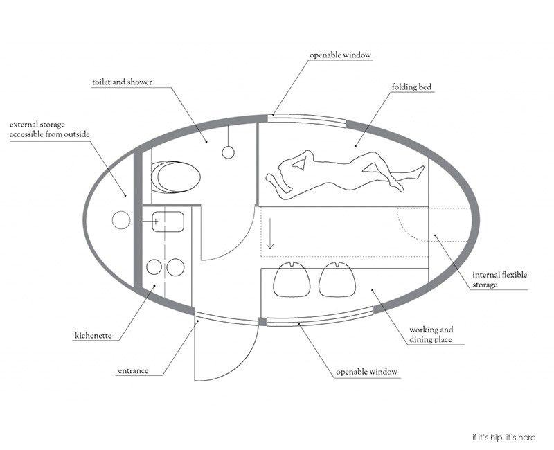 EC diagram1 IIHIH