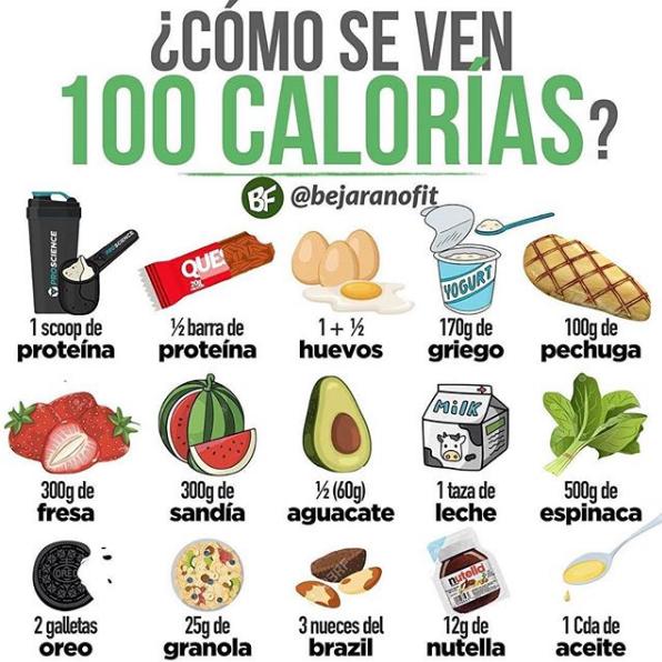 Cuantas calorías mi cuerpo necesita según mi objetivo? • FullMusculo