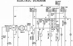 Image result for schematics for electrical for 250 roketa