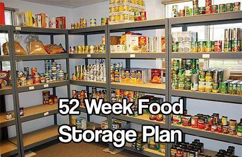 52 Week Food Storage Plan | Food storage organization, Preppers food  storage, Prepper food