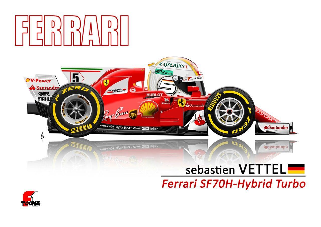 Sebastien Vettel In The 2017 Ferrari Sf70h Ferrari Classic