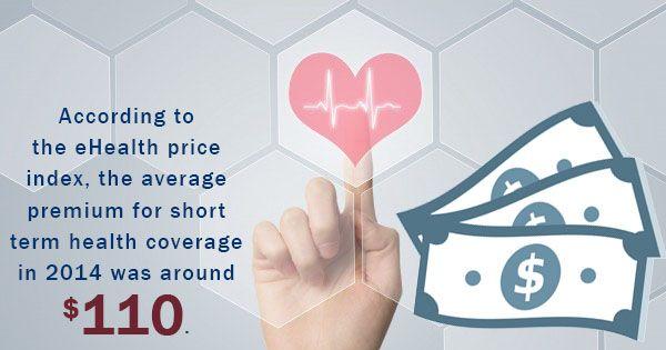 Advantages of Short Term Care | Life insurance premium ...