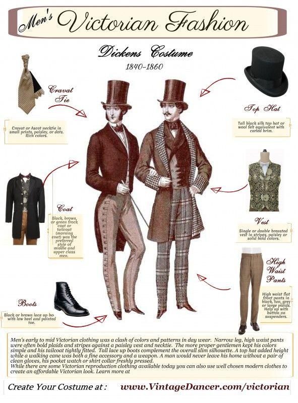 Victorian Men's Clothing, Fashion - 1840 to 1890s
