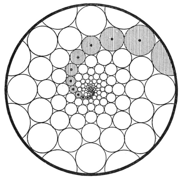 Kleurplaat Fractal Pin By Indigo Sunshine On Arithmetic Logarithmic Spiral