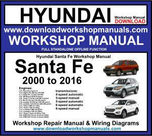Hyundai Santa Fe 2000 To 2016 Workshop Manual Hyundai Hyundai Santa Fe Workshop