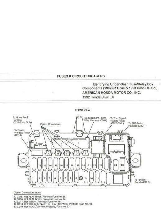 1995 Honda Civic Fuse Box Diagram Under Hood Di 2020