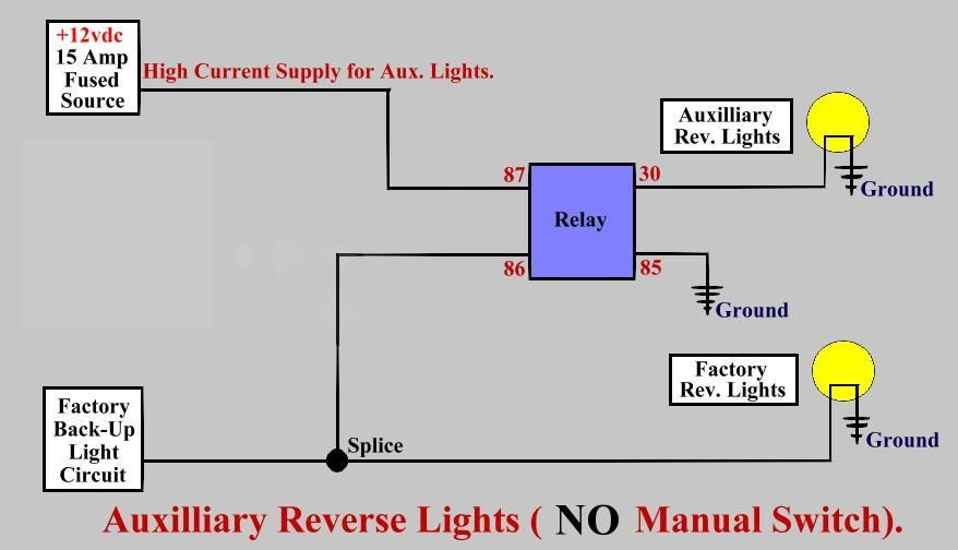 schematic for wiring up aux reverse lights without switch modif rh pinterest com Fog Lights Wiring with Relay Auto Relay Wiring Fog Lights to Headlights