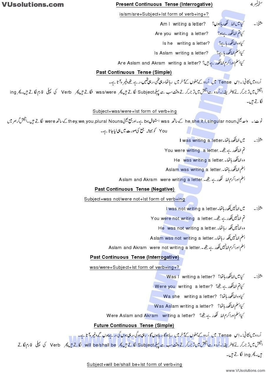 English Tenses In Urdu Book Easy