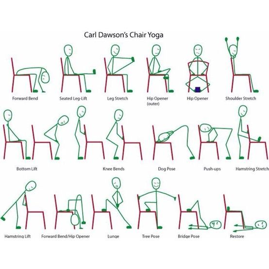 Seated exercises for senior citizens chair yogaits not just chair exercises ccuart Image collections