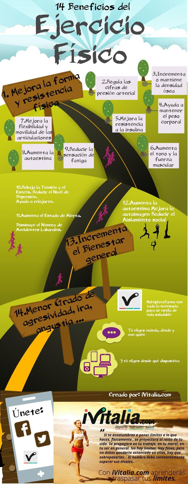 14 Beneficios Del Ejercicio Físico Deporte Salud Beneficios De Hacer Ejercicio Actividad Fisica Y Salud Beneficios Del Ejercicio