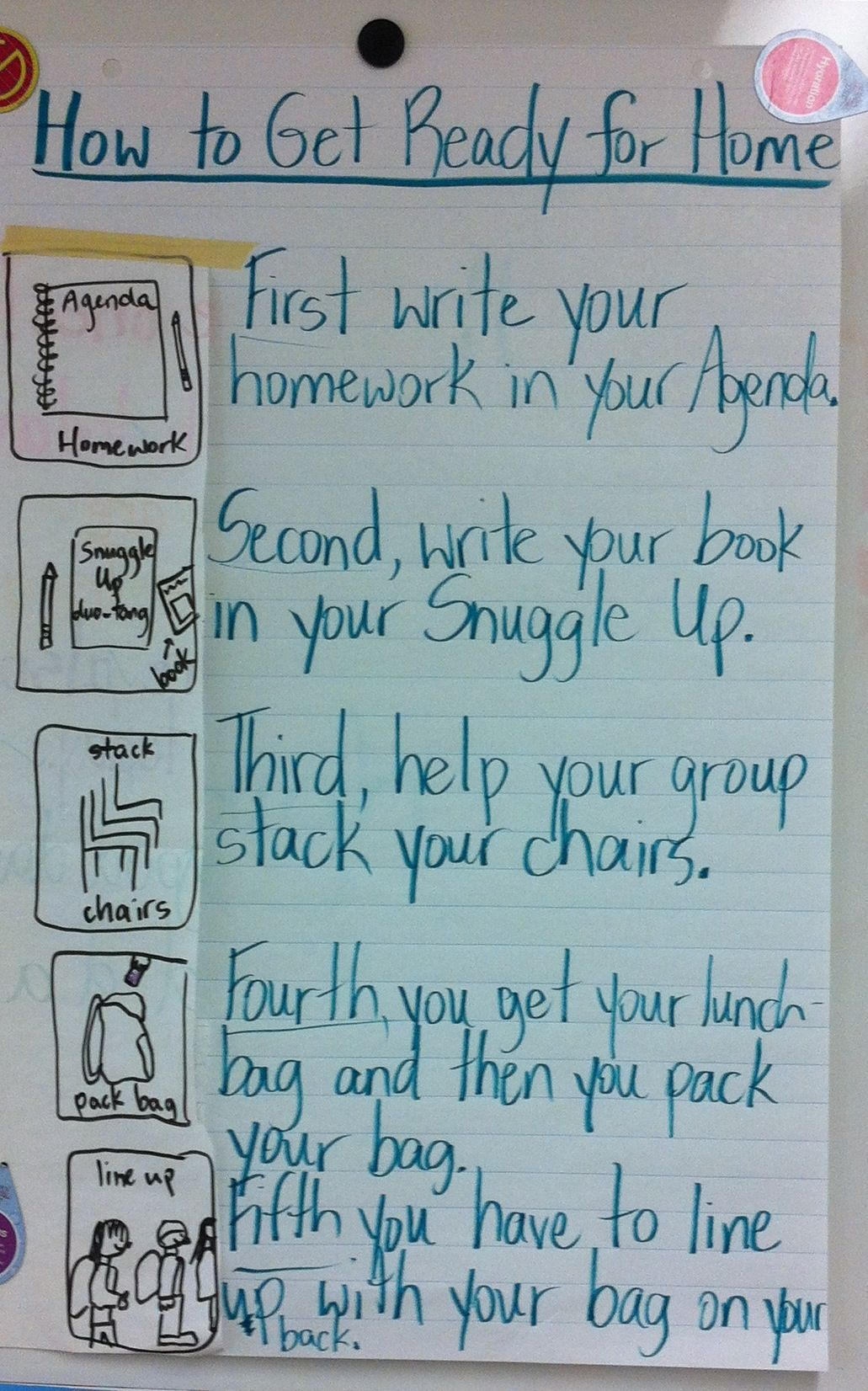 Procedural Writing Shared Writing As An Introductory