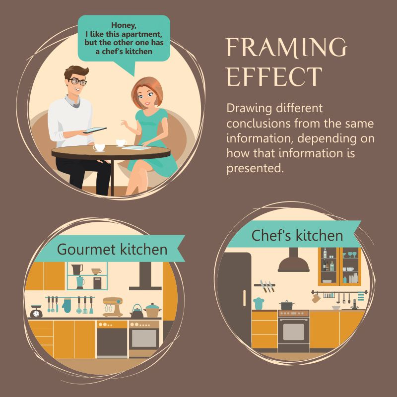 cognitive biases when renting framing effect