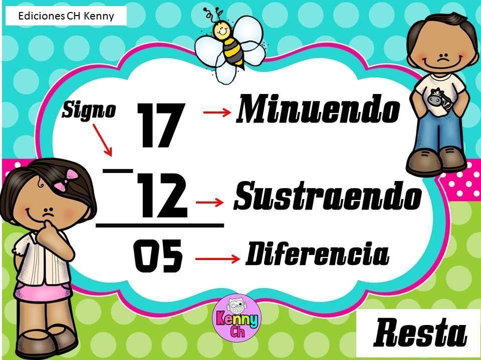 Los elementos de la suma y de la resta Color (2 La resta, La suma - new tabla periodica en memorama