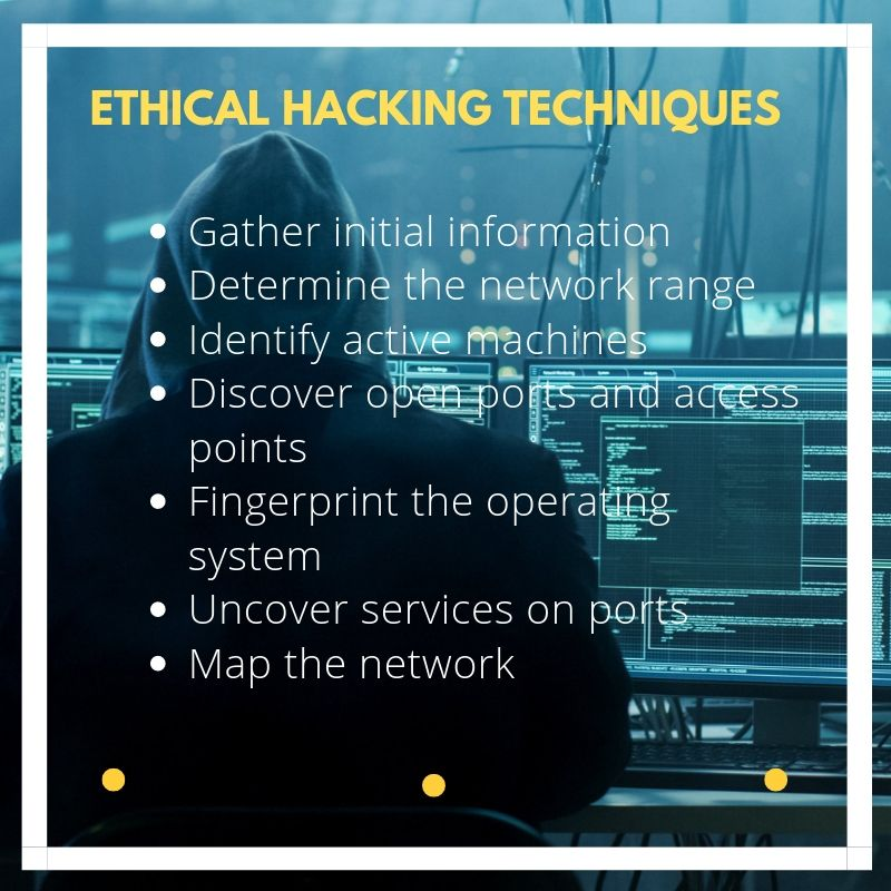 Best Ethical Hacking Techniques Security Training Cybersecurity Training Security Courses