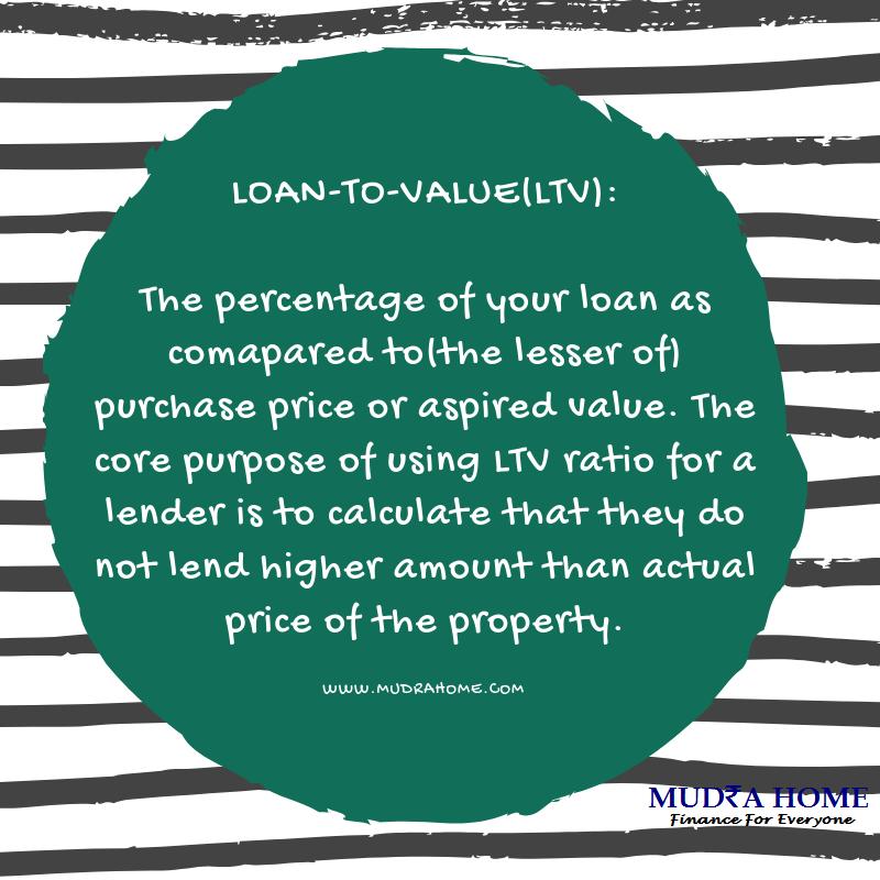 Loan To Value Instant Loans Online Instant Loans Personal Loans