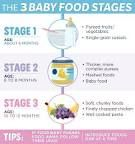 Stage 1 Baby Food: When Is A Child Ready To Start Solids?