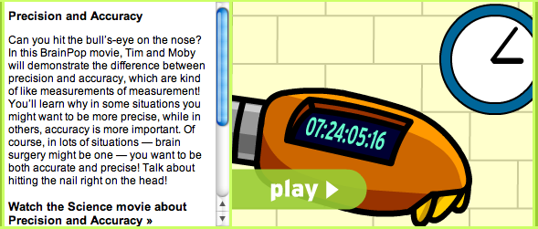 http://www.brainpop.com/science/scientificinquiry/precisionandaccuracy/    Brainpop - Scientific Precision and Accuracy