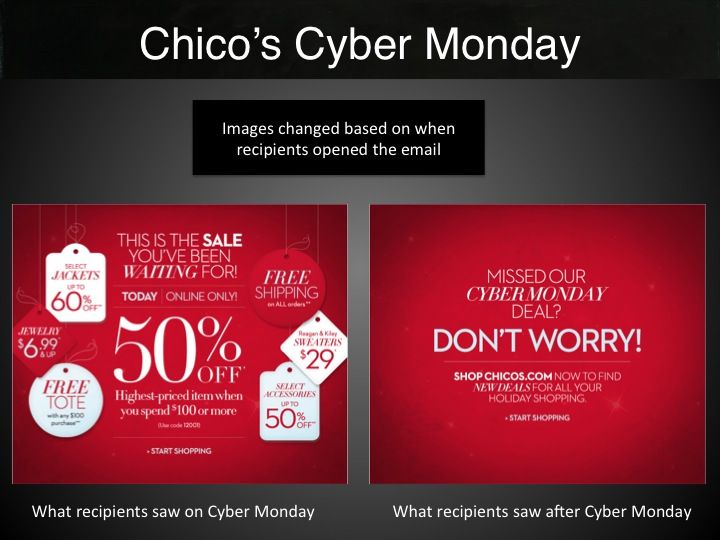 Chicos cyber monday image swap if recipients opened the