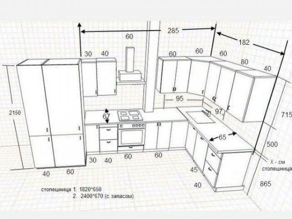 Standard Kitchen Dimensions And Layout   Kitchen layout ...