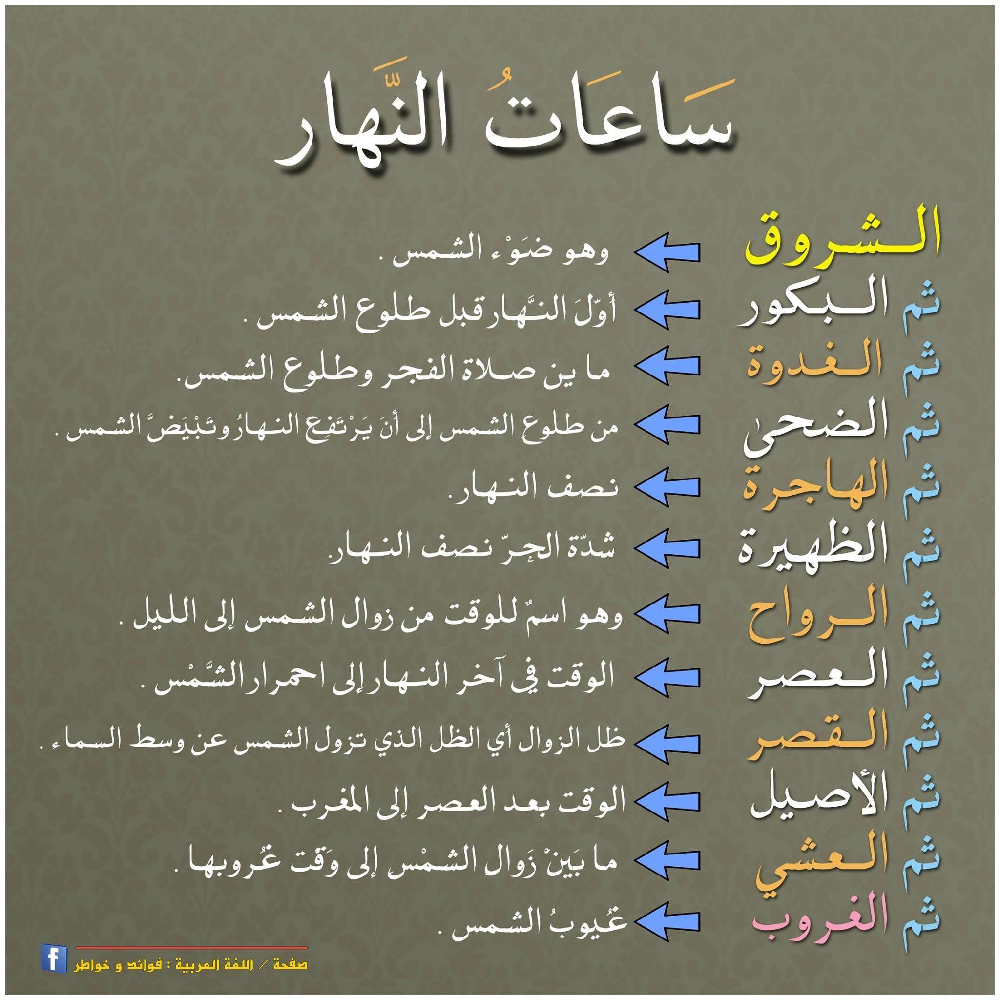 ساعات النهار Learn Arabic Language Arabic Language Learning Arabic