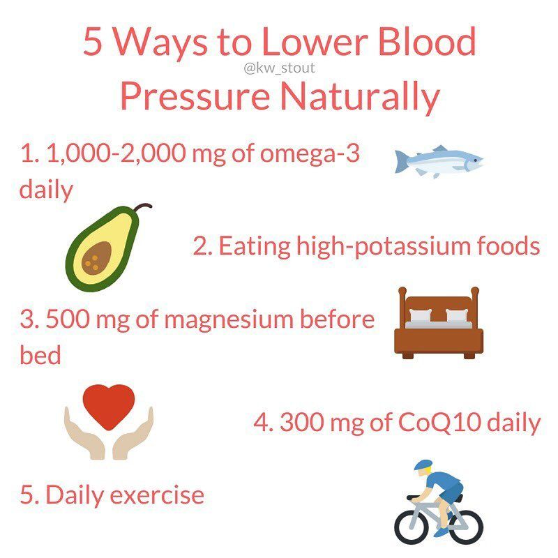 For Most People High Blood Pressure Is A Result Of An Unhealthy