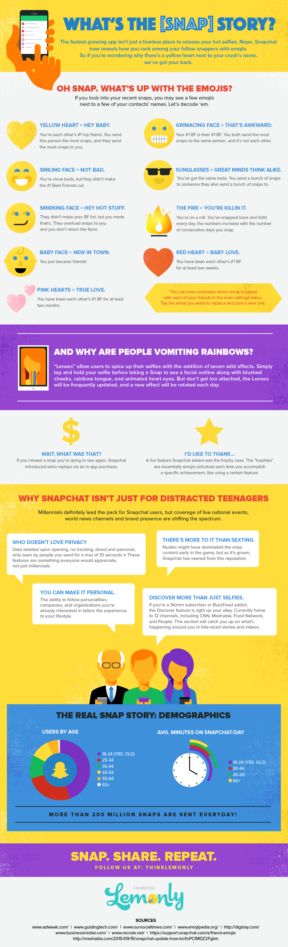 The 25 best snapchat emoji meanings ideas on pinterest emojis the 25 best snapchat emoji meanings ideas on pinterest emojis meanings emojis and their meanings and emoji quiz buycottarizona