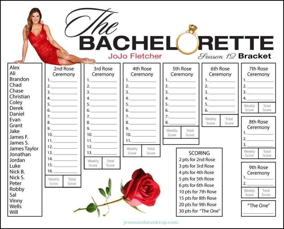 image regarding Bachelorette Bracket Printable named Bachelorette Bracket JoJo Fletcher Period 12 higher education