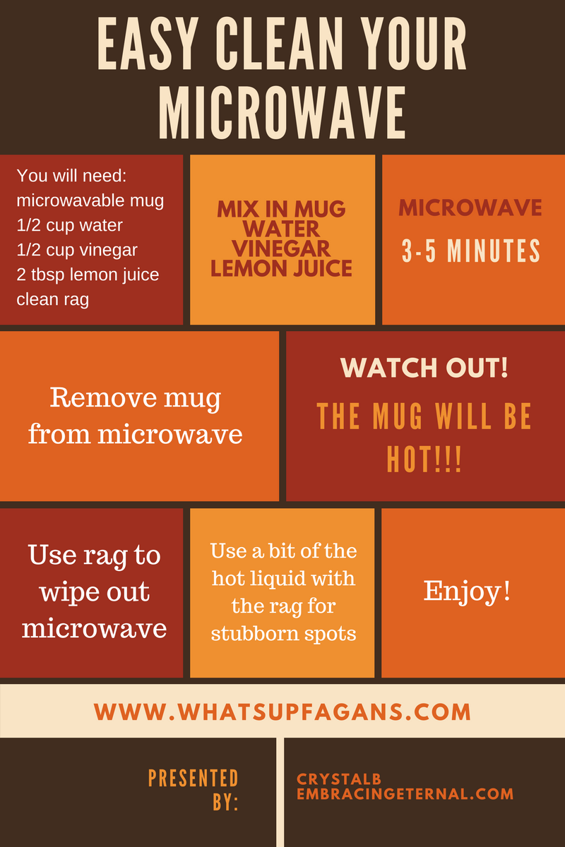 Easy Clean Your Microwave How To Way Vinegar And Lemon
