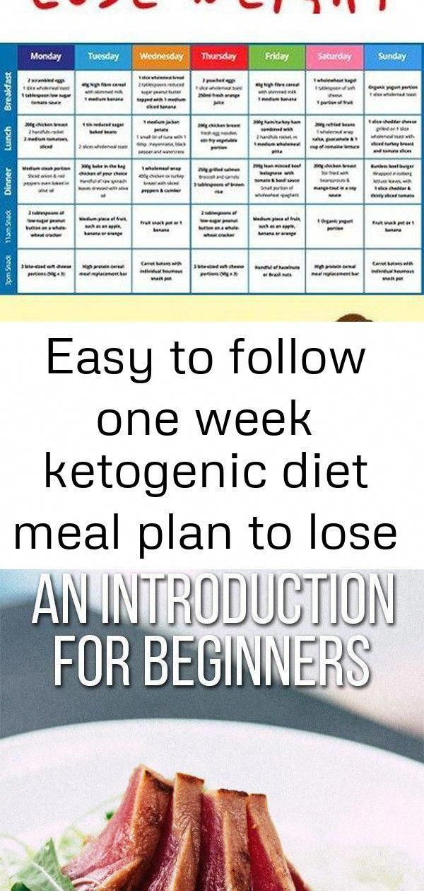 Easy to follow one week ketogenic diet meal plan to lose weight – women'z fitness 6,  #Diet #Easy #f...