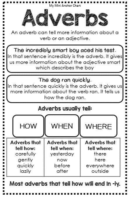 Parts of Speech Posters Inspiring Ideas Teaching grammar