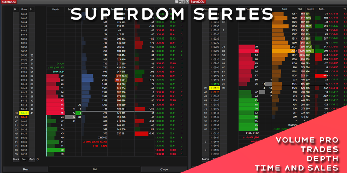 SuperDOM Series | QuantSpark Technology | How to apply