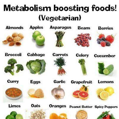 natural weight loss diet plan