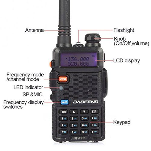 GoodQbuy Portable Waterproof Radio Case Bag For CB Radio Yaesu Baofeng UV 5R UV 82 BF 888S Kenwood Motorola Icom Midland Yaesu Vertex Walkie Talkie GoodQbuy® RADIO-CASE-BU-A Blue