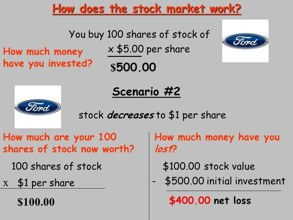 How To Invest Money In Stock Knowlendge Opens The Doors To Many Other Opportunities Investing Money Investing Stock Market