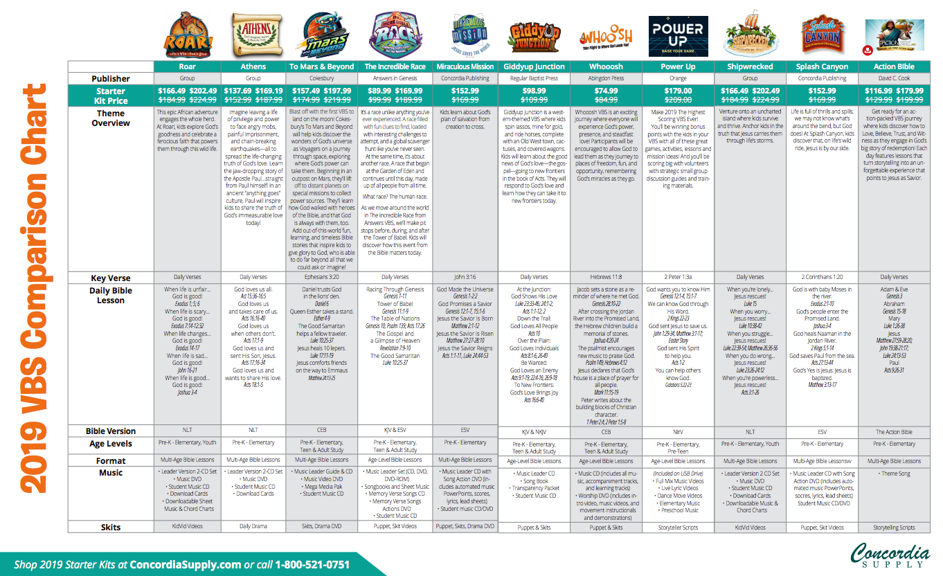 Explore all the vbs options with comparison chart also how to rh pinterest