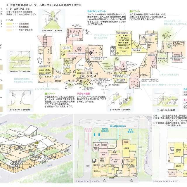 太田駅北口駅前文化交流施設 建築コンペ 設計コンペ 学校設計