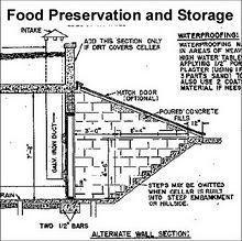 USDA Root Cellar Plans  sc 1 st  Pinterest & USDA Root Cellar Plans   Garden   Pinterest   Root cellar plans ...