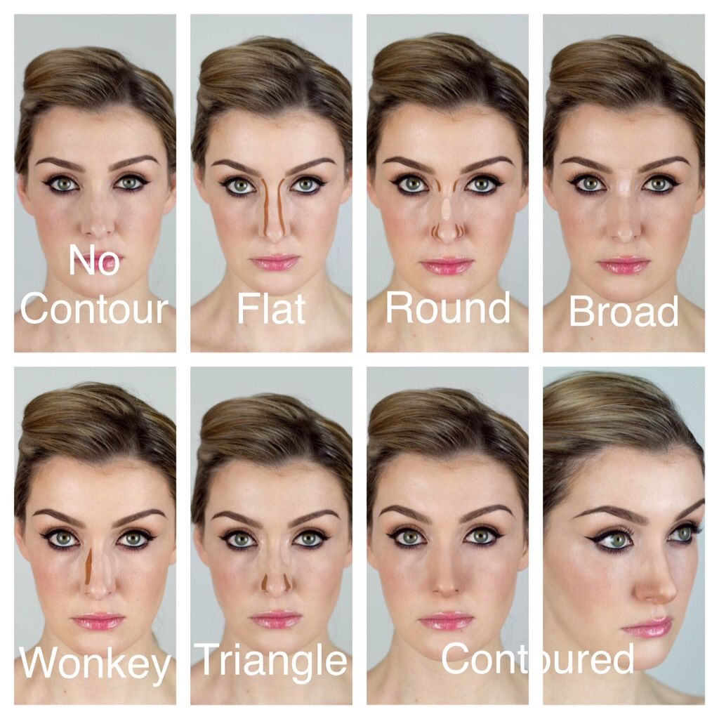 Different kinds of nose contours.  Nose contouring, Nose makeup