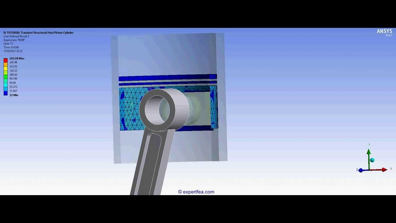TUTORIAL 7: Ansys Workbench Transient Structural FEA of Heat