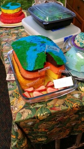Edible Earth Layer Project Education Earth Layers Model Earth