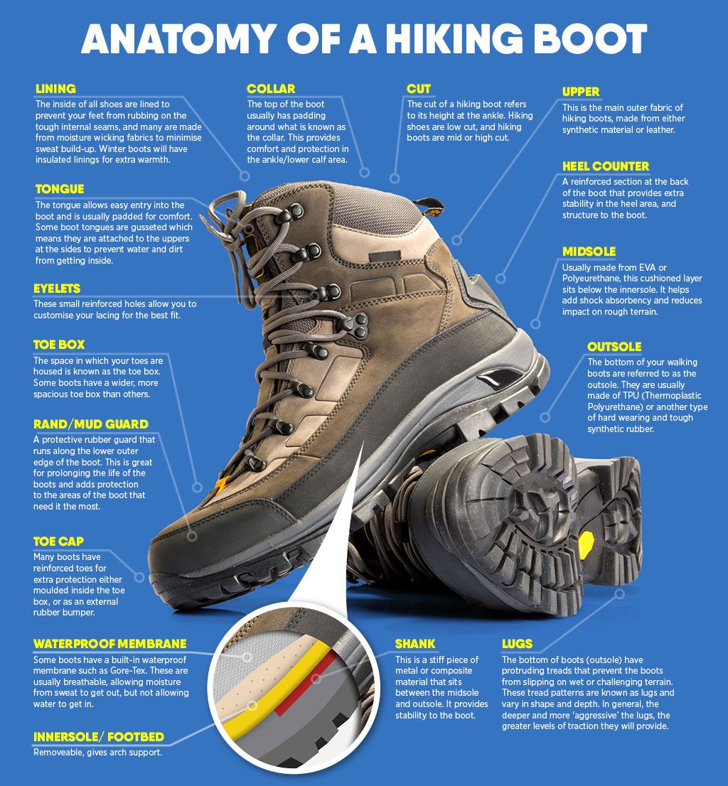Best hiking boots, Hiking boots