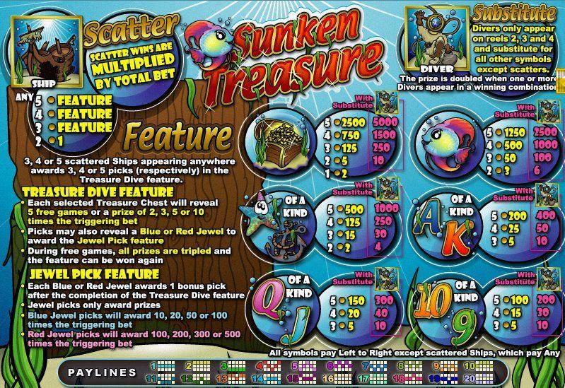 Australia blackjack mobile for real money