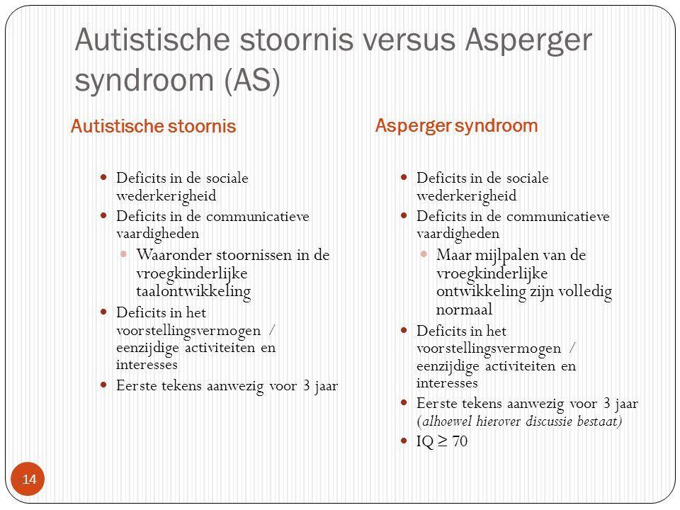 kenmerken syndroom van asperger bij vrouwen