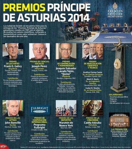 Premios Príncipe de Asturias 2014.
