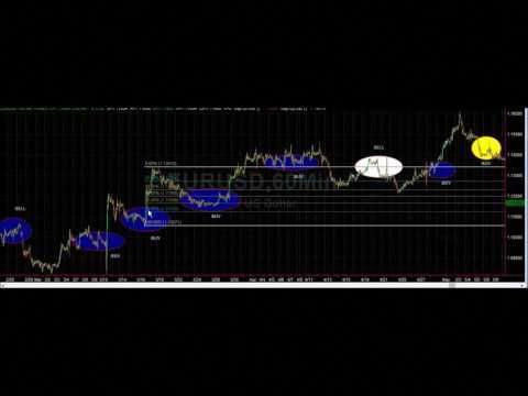 Best news source forex traders