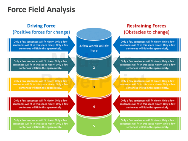 Force Field Analysis Definition Lewis Templates Analysis Funeral Program Template Force