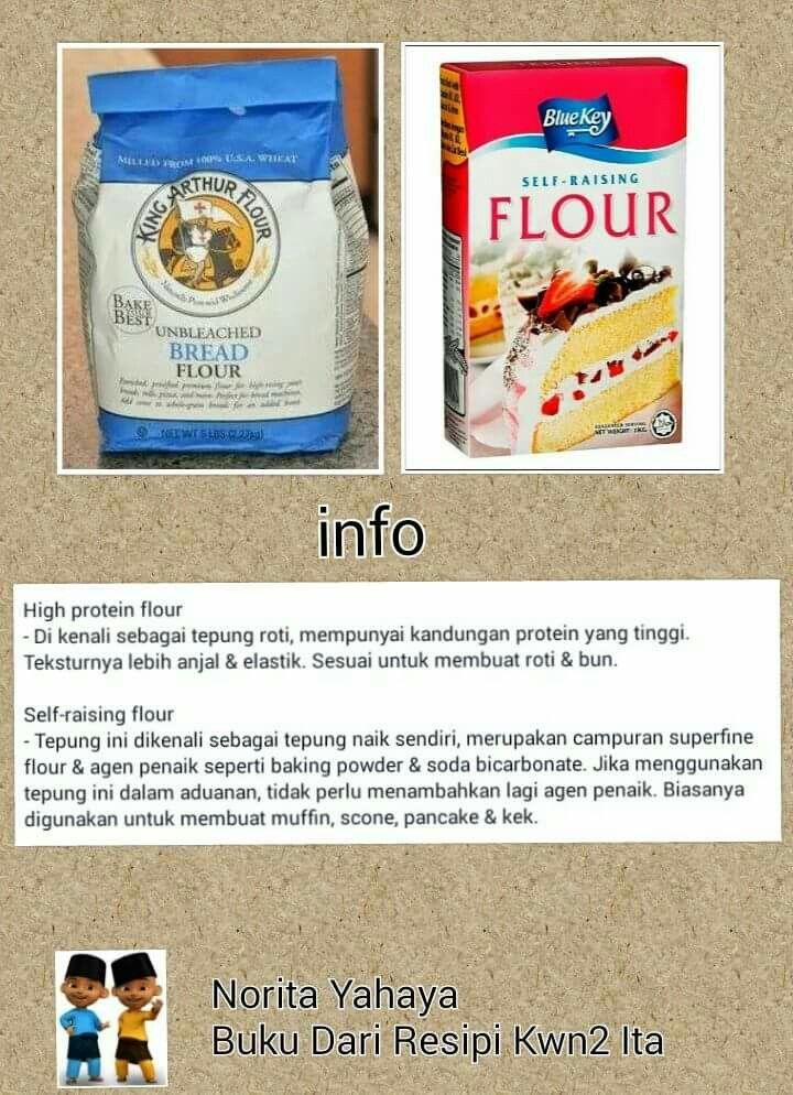 Pin By Hana On Resepi Melayu Tart Recipes Baking Tips Info